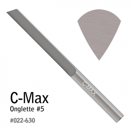 Špicaté rydlo C-Max